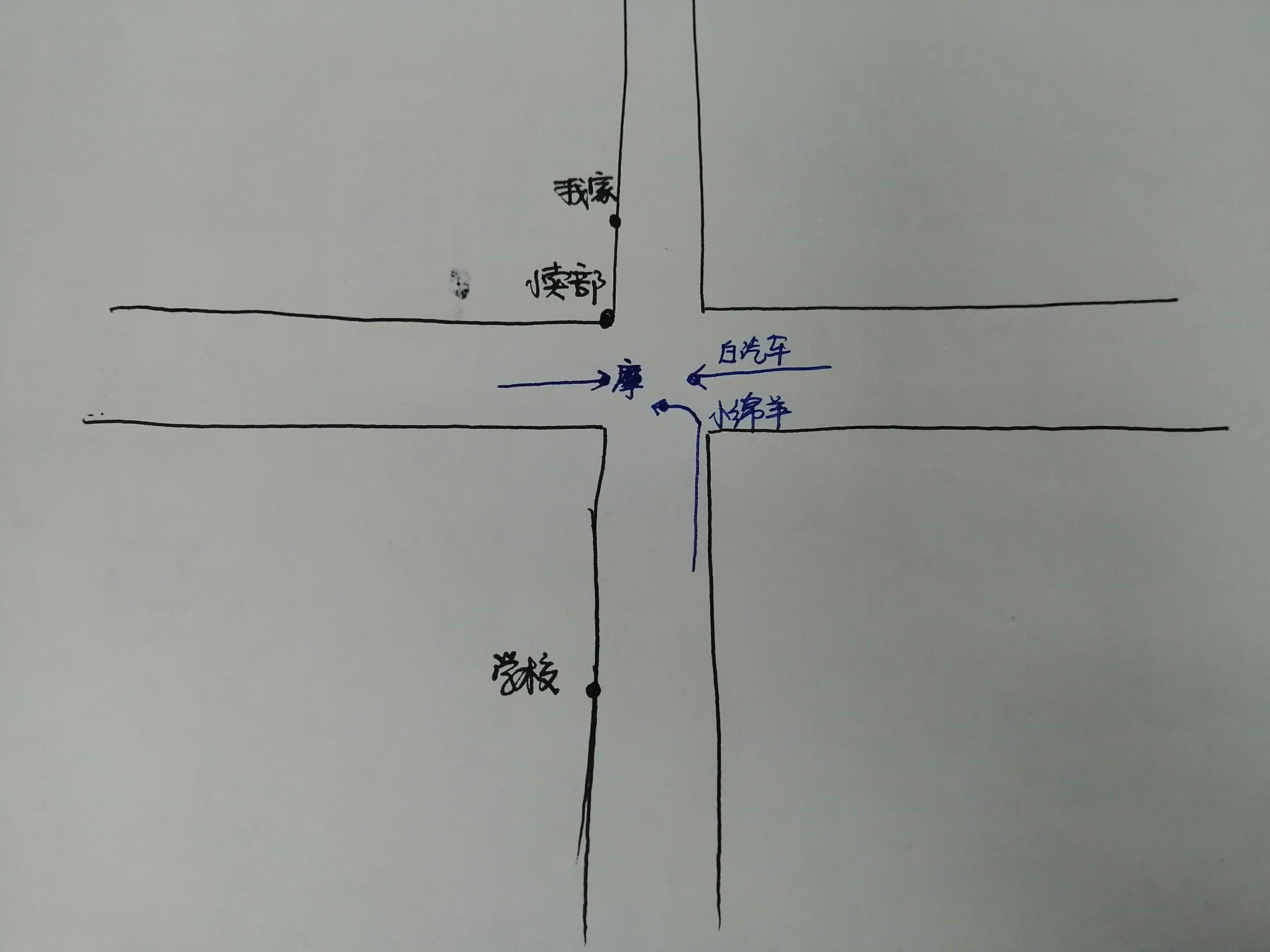 十字路口的车祸