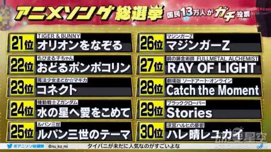 朝日电视台2020动画歌曲总选举揭晓 《EVA》主题曲连续霸榜