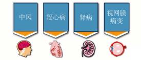 每十人就有一名慢性肾脏病患者,哪些人最容易中招?