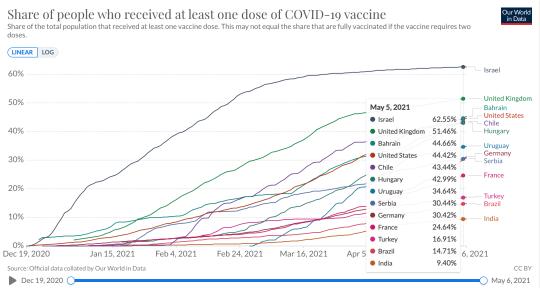 加入WHO紧急使用清单!靠谱的国产疫苗终获认可