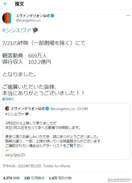 《新世纪福音战士新剧场版:终》最终票房102亿日元 观影人次669万