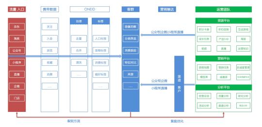 """乖宝集团x滴普科技:打造全域会员数字运营平台 数据智能引领""""它经济"""""""
