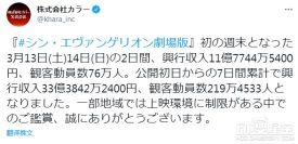 《新世纪福音战士新剧场版:终》首周票房33.38亿日元 评分全系列最佳